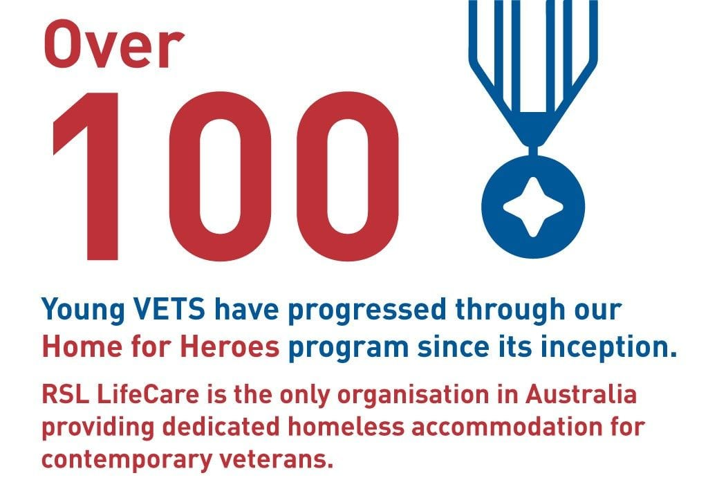 31052023 | RSL LifeCare - provide care and service to war veterans, retirement villages and accommodation, aged care services and assisted living